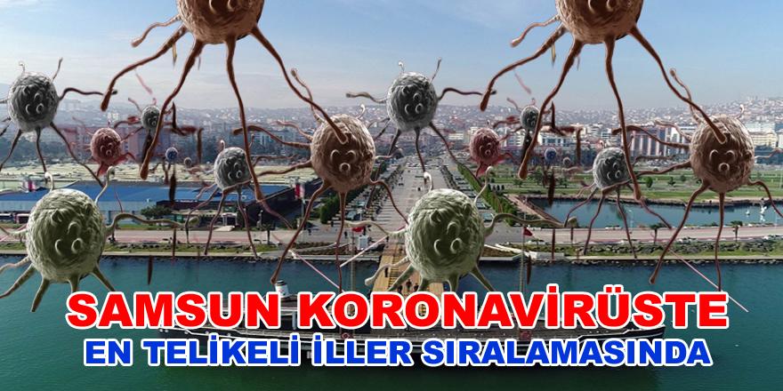 En Tehlikeli İller Sıralamasında Samsun'da Var