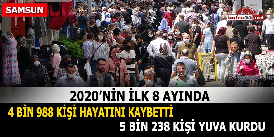 Samsun'da 2020 yılının ilk 8 ayında 4 bin 988 kişi hayatını kaybetti