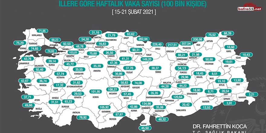 Sinop'taki vaka sayısında hızlı artış