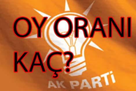 AK Parti'nin oy oranı kaç?
