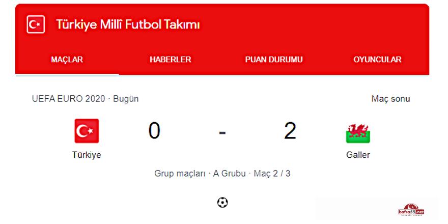 Türkiye - Galler: 0-2