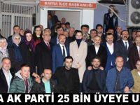 Bafra Ak Parti 25 bin üyeye ulaştı