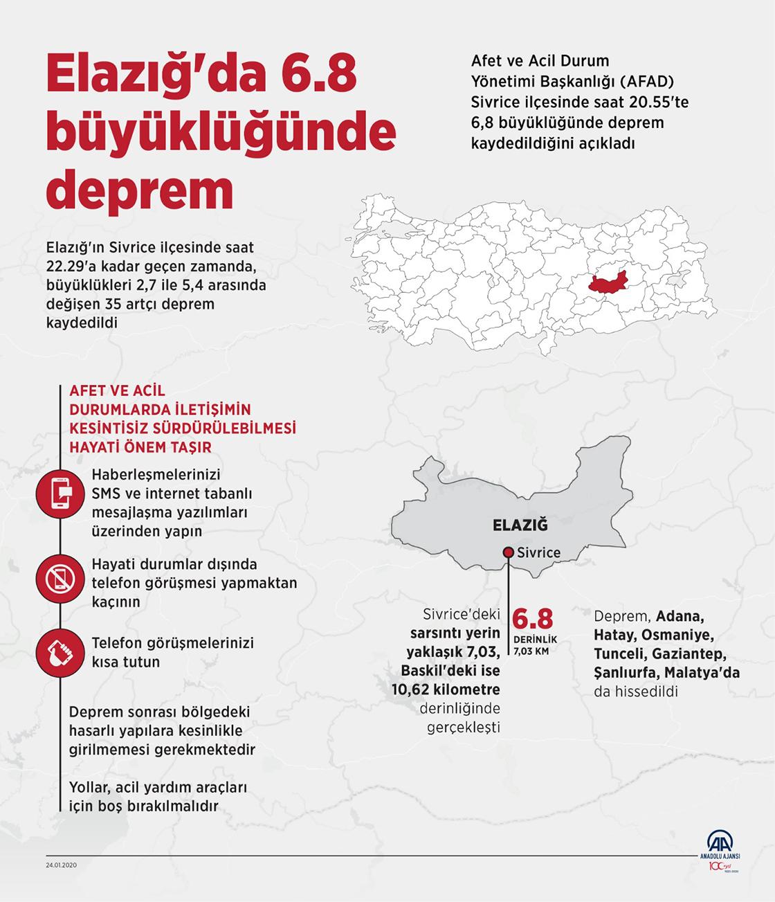 mehmet-ayduran-grafik-elazig-deprem-info.jpg