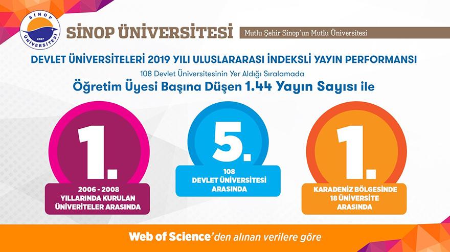 turkiye-5incisi-sinop-universitesi2.jpg